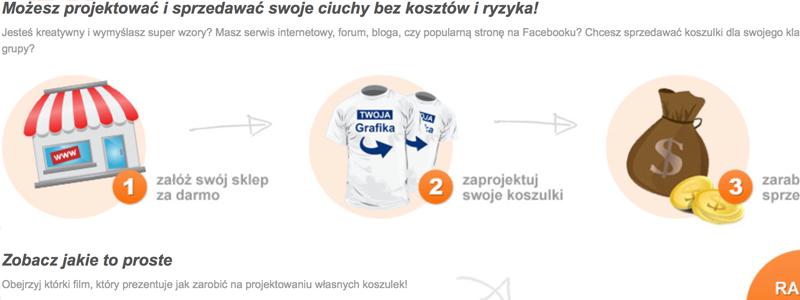Czy CupSell.pl działa jak Allegro?